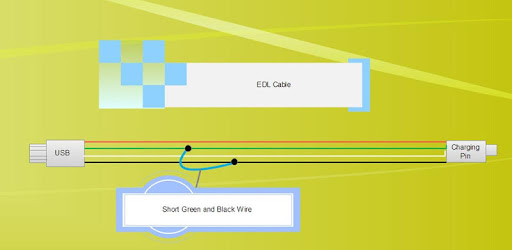 EDL Cable | EDL Mode - Apps on Google Play