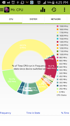 玩免費工具APP|下載CPU Z app不用錢|硬是要APP