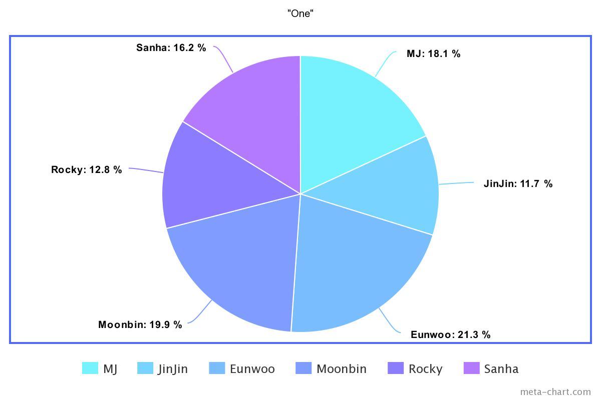 meta-chart - 2021-04-10T104411.024