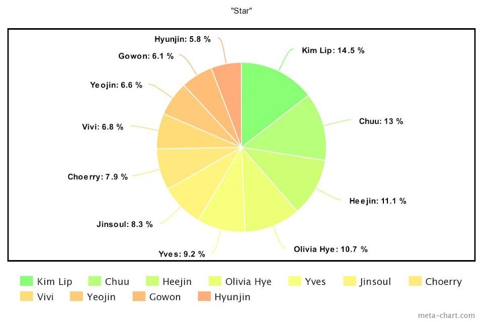meta-chart - 2021-02-06T190708.587