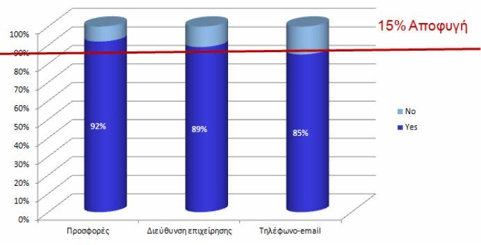 2 δισ € τζίρος στο Ηλεκτρονικό Εμπόριο το 2011 - xMg FkfM8qKkddhJKjGuodcFYfuV2vnb7St6KcRFMkYFpDBGLuskLhhwA8E78Z8pE3QDujUQnmf3mRpqxePv4eov0IRsryMuzRAyr8UhYHk7h PgFE8 - 2 δισ € τζίρος στο Ηλεκτρονικό Εμπόριο το 2011