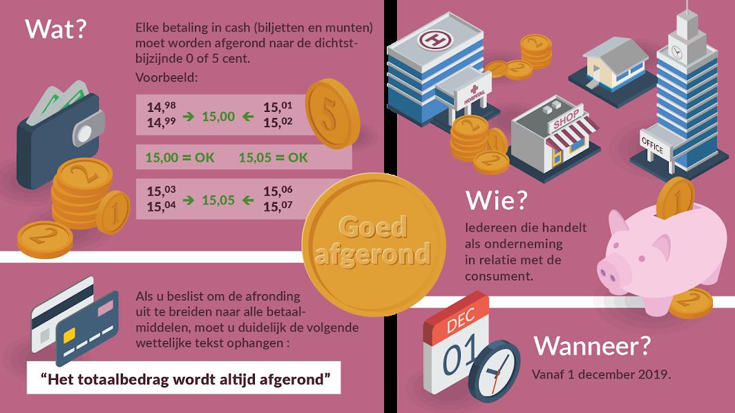Infographic NL