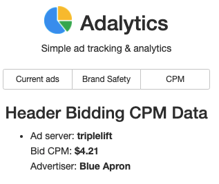 Screenshot of the Adalytics browser extension from a publisher site that does ad rotation. This publisher works with reputable SSPs, such as TripleLift, and attracts CPMs of $4.21 even on weekends.