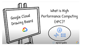 Vídeo de la HPC en Google Cloud