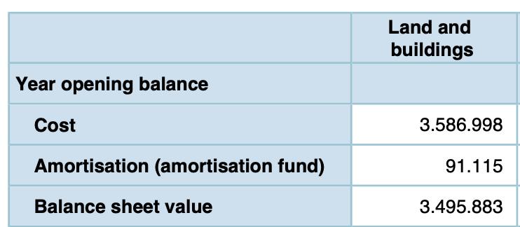 Авакова не платит многомиллионный кредит за итальянскую виллу