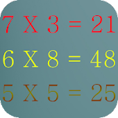 Table Multiplication Math
