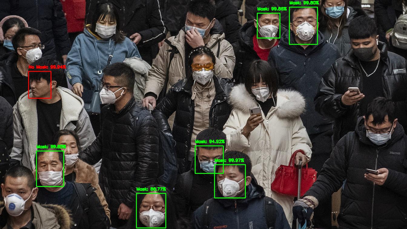 Face mask detection image
