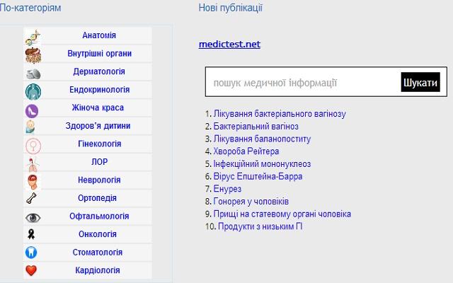 Медична енциклопедія
