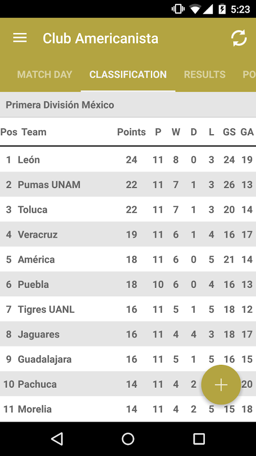 Club Americanista Club América- screenshot