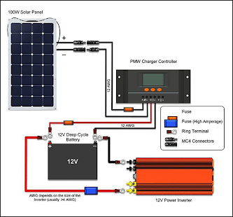 Solar Panel Diagram Wiring from lh3.googleusercontent.com