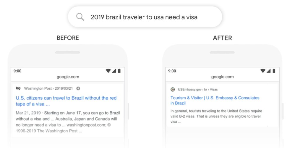 2019 BERT algorithm: 2019 brazil traveler to USA need a visa
