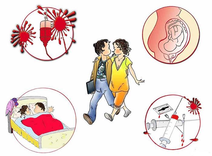 HIV lây nhiễm qua đường máu