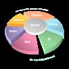 InventoryManagementSystem-FREE APK