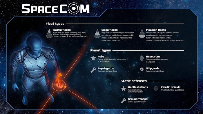 SPACECOM - screenshot