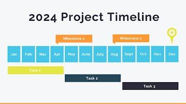 2024 Project Timeline - Presentation template