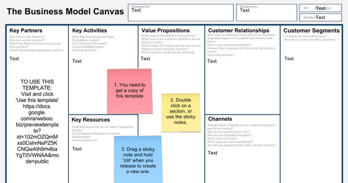 Template business model canvas google drawings flashek