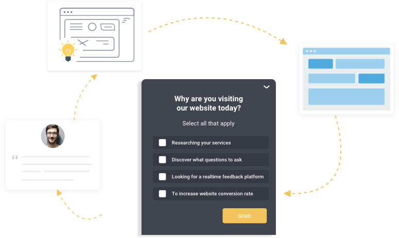 Qualaroo as a SaaS support Tool