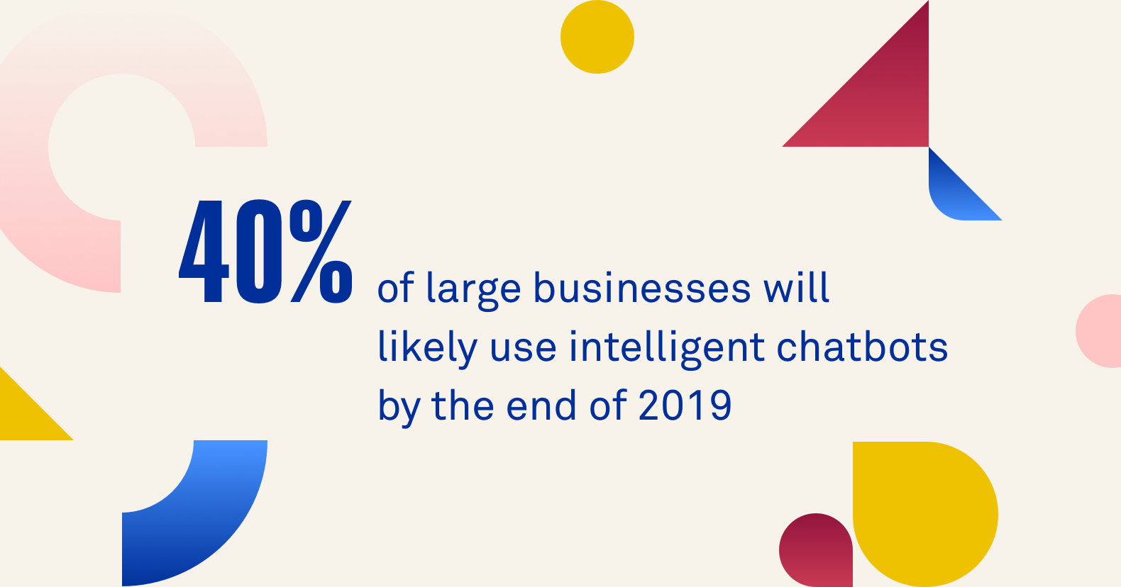 2019 digital marketing updates chatbot statistic: 40 percent of large businesses will likely use intelligent chatbots by the end of 2019