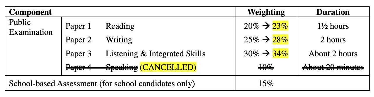 DSE English 2021 (revised)