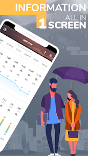 The weather timeline & weather – graphs & radar 2