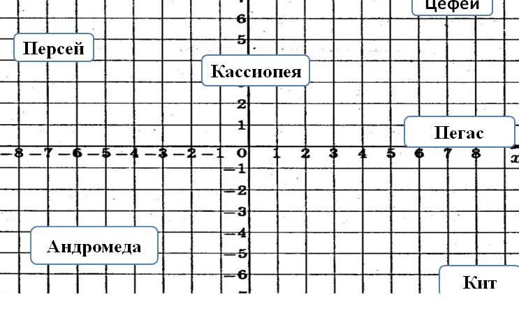 C:\Documents and Settings\user\Рабочий стол\рисунки\7.bmp