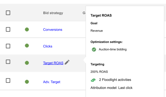 Bid strategy column with hover card for Target ROAS bid strategy. Optimization setting displays Auction-time bidding