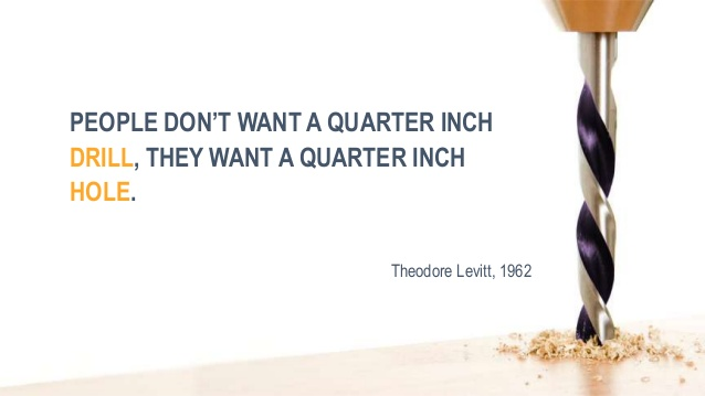 "善用 Jobs-to-be-Done 打造人們需要的產品 "" People don't want a quarter inch drill, they want a quarter inch hole.""  -Theodore Levitt"