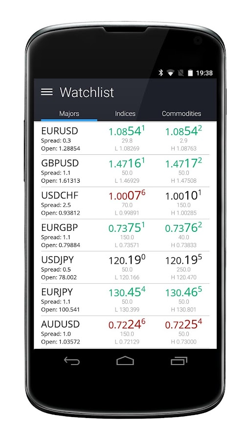Mobile Trading Partners Demo- screenshot