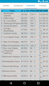 Hockey Score NHL Schedule screenshot 2