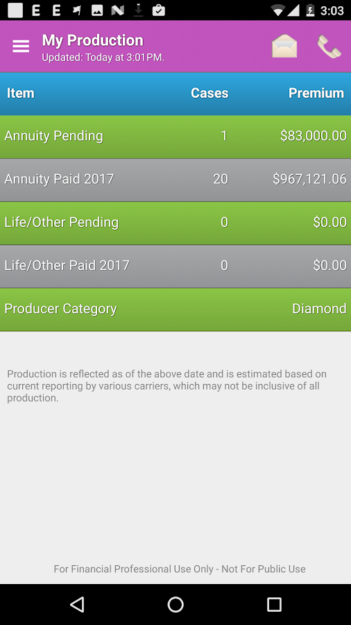Ann Arbor Annuity Exchange- screenshot