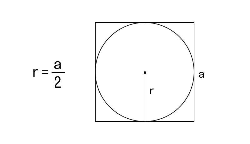 Шеңбер шеңберінің формуласы, егер сипатталған шаршының жағы белгілі болса