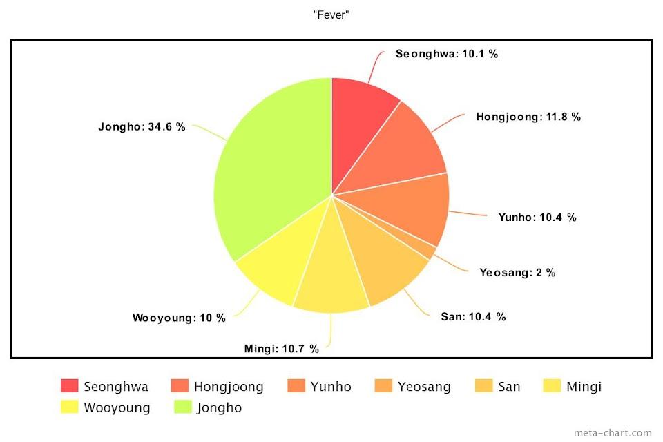 meta-chart - 2021-01-05T152529.499