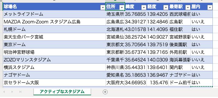 Excel Online上のデータ入力状態
