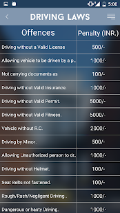 Driving License Practice Test- screenshot thumbnail