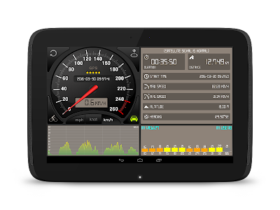 Speedometer GPS screenshot 9