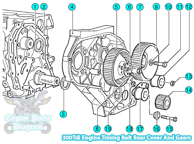 2006 range rover engine diagram 1995 land rover defender timing belt and gears 300tdi engine #6