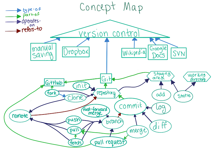 concept map final.png
