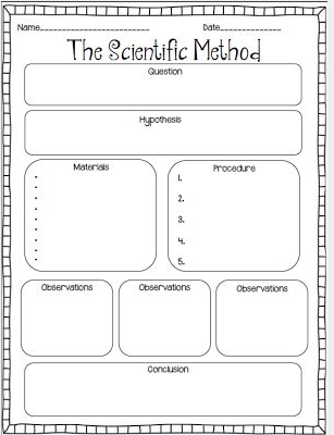 Anthony l glenbrae school use the template for a science report below to write what you did and what you found pronofoot35fo Gallery