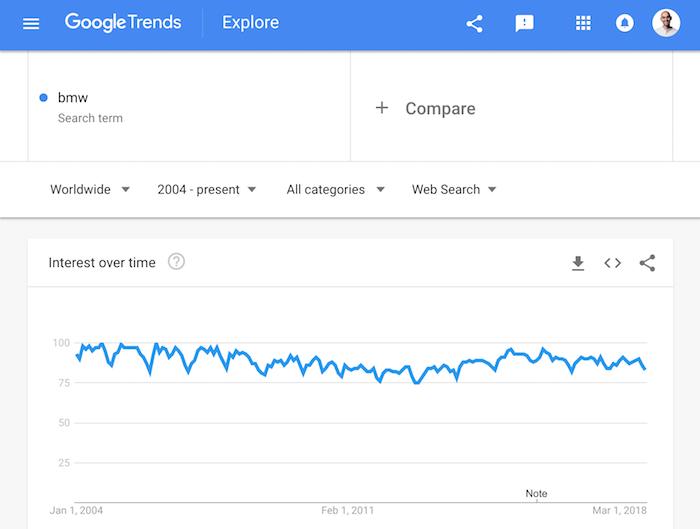 Google_Goolge ติดอันดับ_ทำ seo google_วิธีทำให้เว็บติดอันดับ google_รับทำ SEO