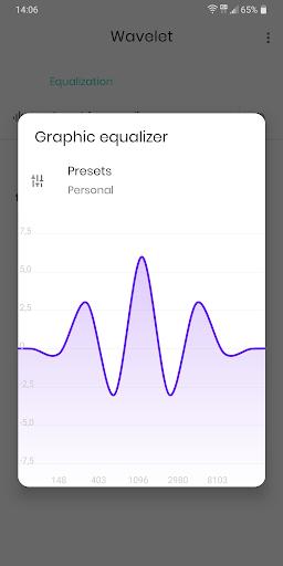 Wavelet screenshot 4