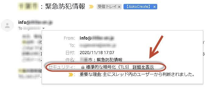 PPAP 暗号化されているメール TLS暗号化