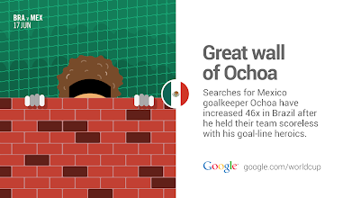 Photo: There's no getting past this guy. Or is there? #GoogleTrends #BRAvsMEX #Ochoa