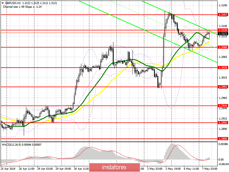 GBP/USD: plan for the European session on May 7. Bears are trying to build the upper limit of a new descending channel