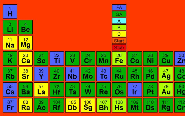 Interactive Periodic Table Chrome Web Store