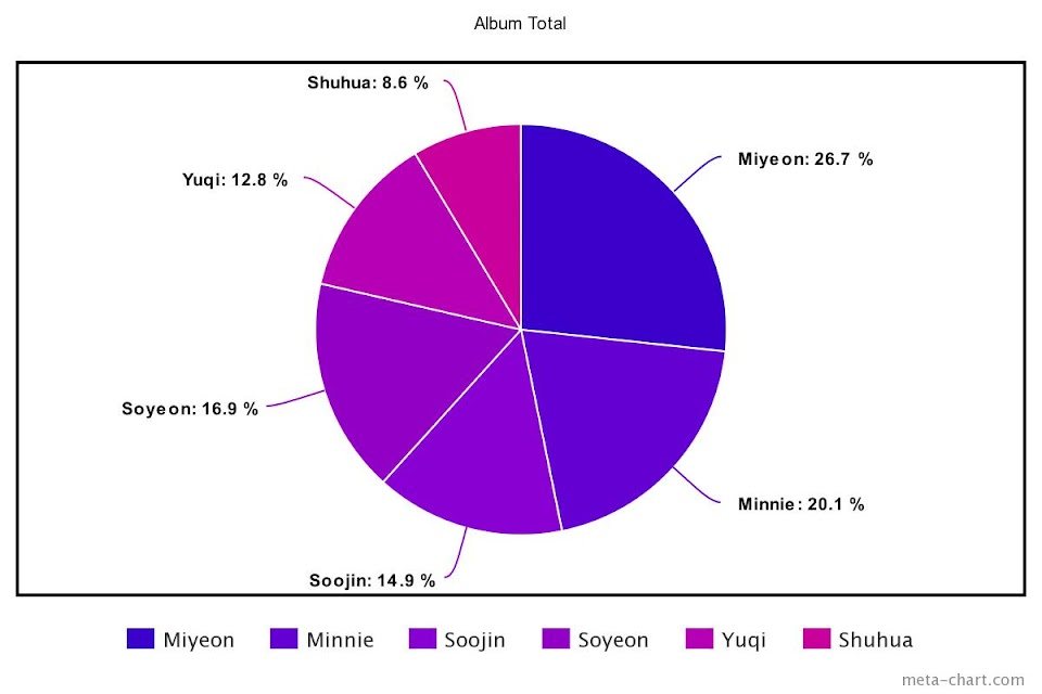 meta-chart - 2021-01-12T154142.981