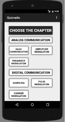 Communiction Engineering MCQ