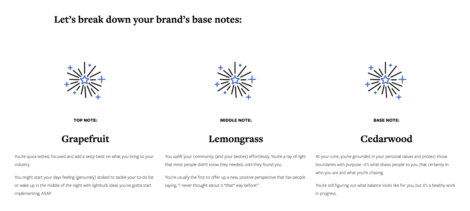 image of brand scent notes