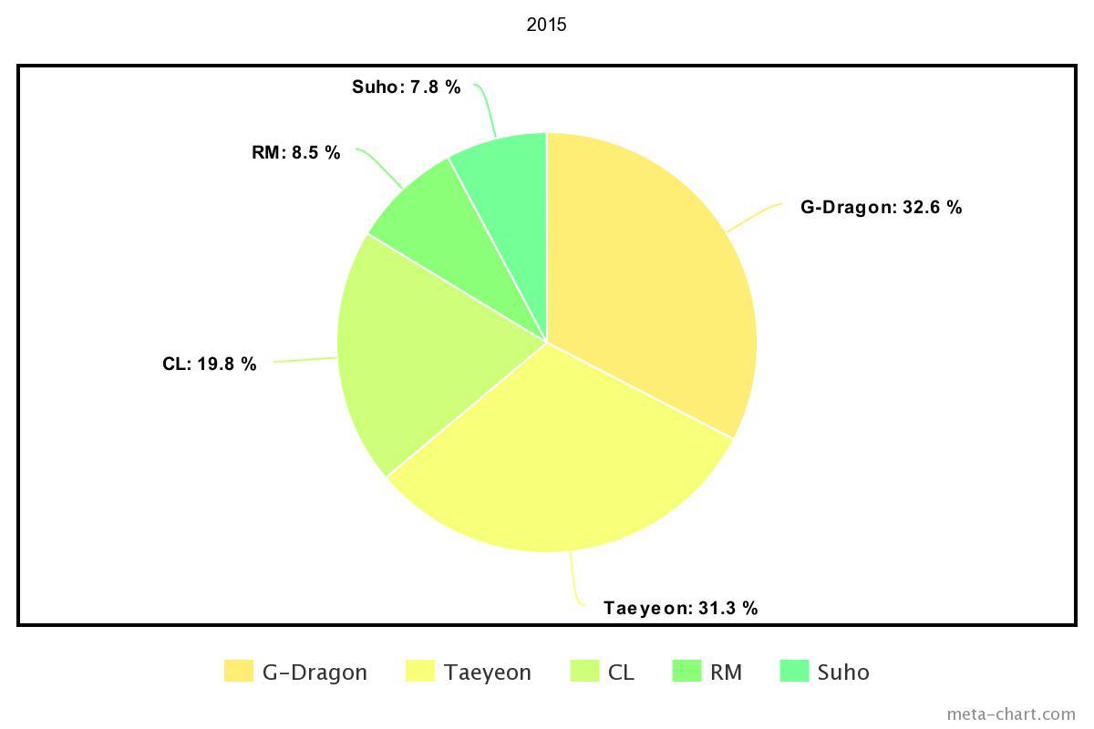meta-chart - 2021-02-22T183450.521