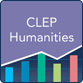 CLEP Humanities Practice