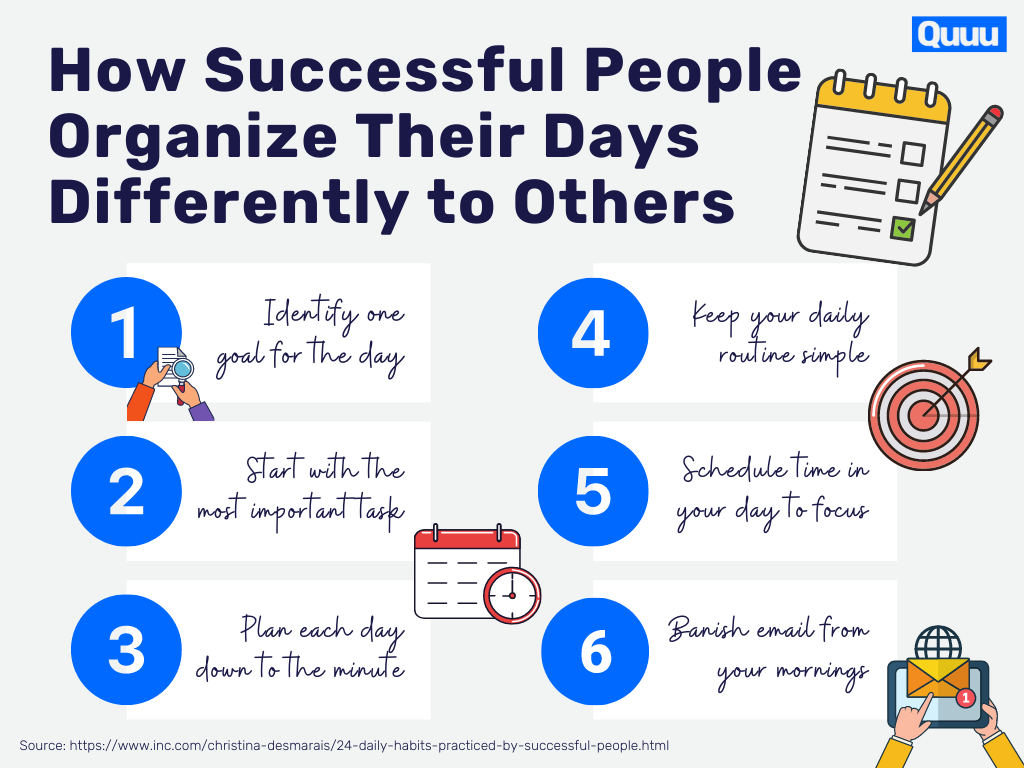 Another one of the important habits of successful people, how they organize their day differently to others:Identify one goal for the dayStart with the most important taskPlan each day down to the minuteKeep your daily routine simpleSchedule time in your day to focusBanish email from your mornings